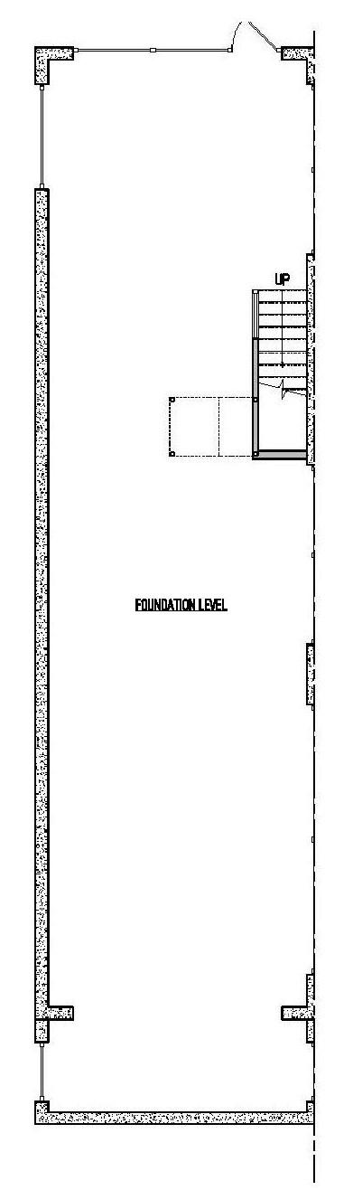 Foundation Level